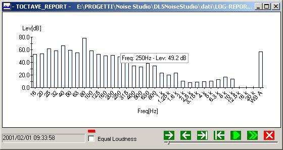 Help NoiseStudio